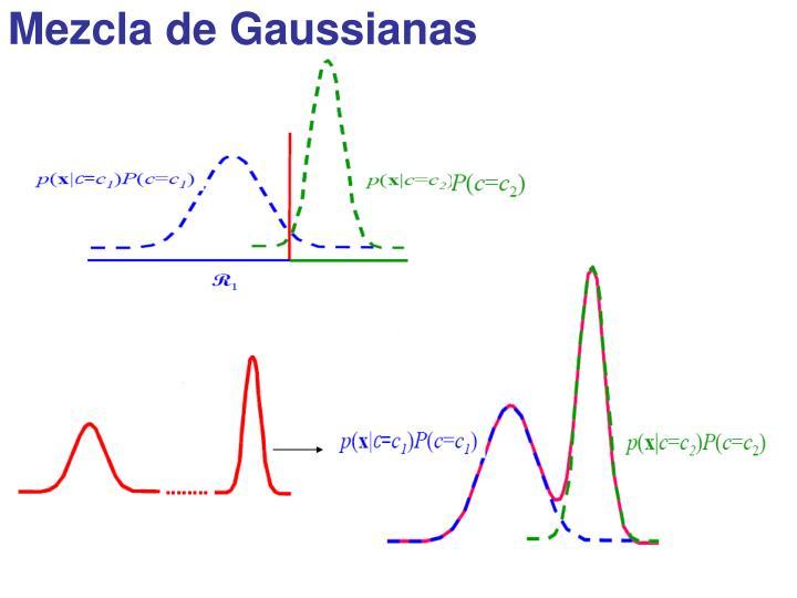 Mezcla de Gaussianas