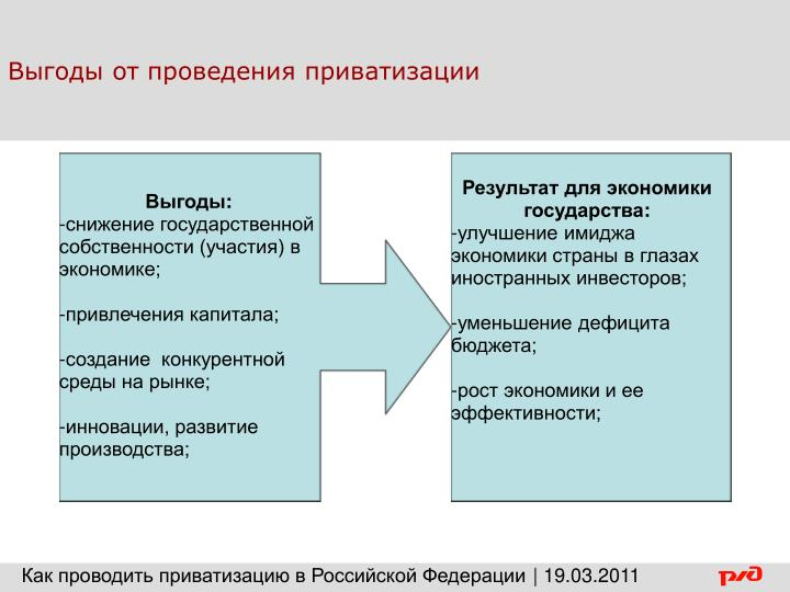 Выгоды от проведения приватизации