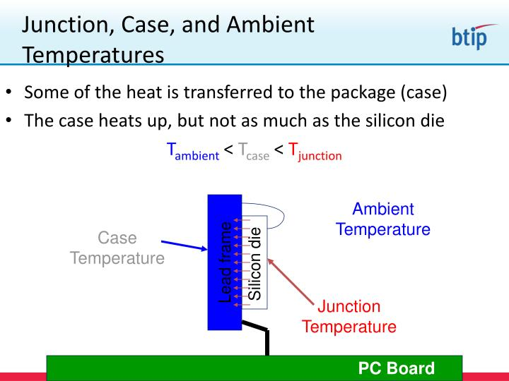 Junction, Case, and Ambient Temperatures