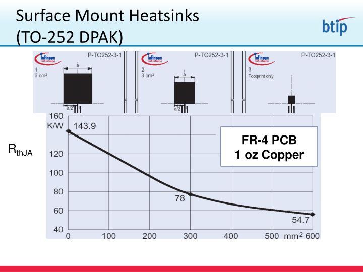 Surface Mount Heatsinks