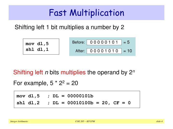 Fast Multiplication