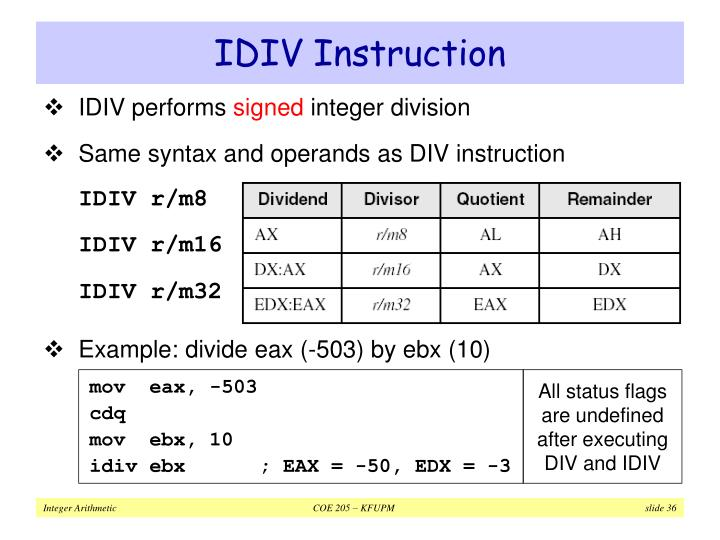 IDIV Instruction