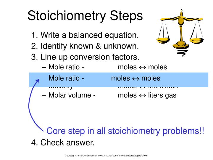 Stoichiometry Steps