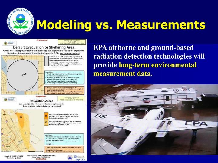 Modeling vs. Measurements