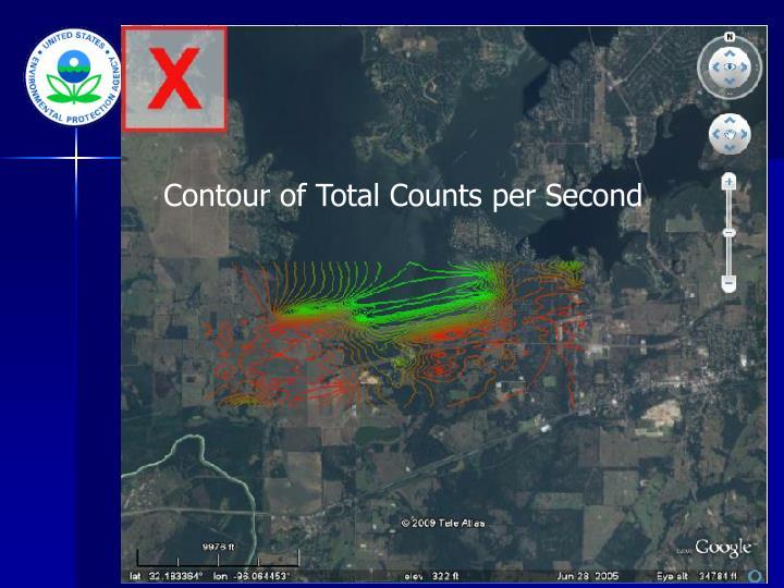 Contour of Total Counts per Second