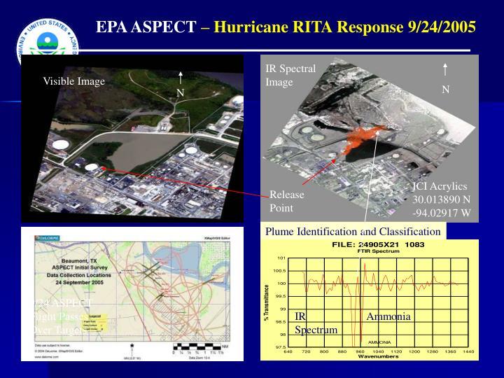 EPA ASPECT