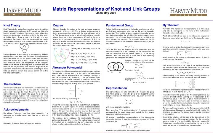 Matrix Representations of Knot and Link Groups