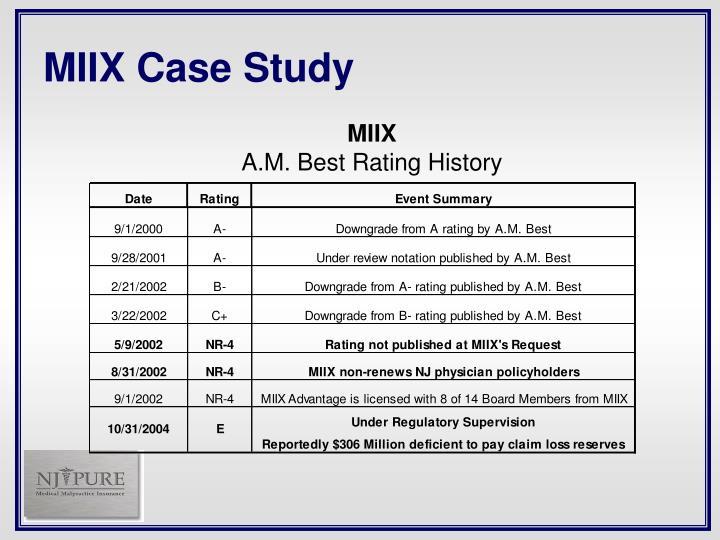 MIIX Case Study