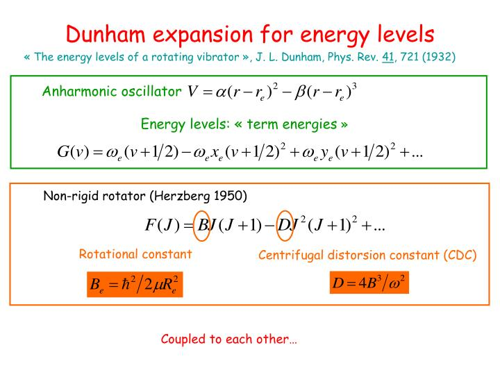 Dunham expansion for energy levels