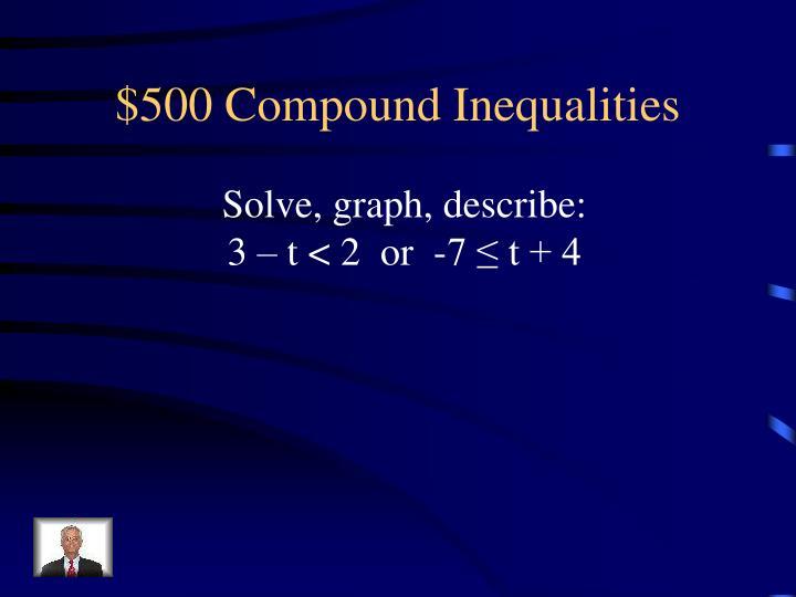 $500 Compound Inequalities