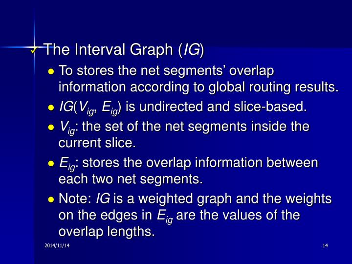 The Interval Graph (