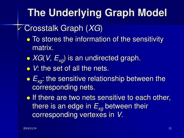 The Underlying Graph Model