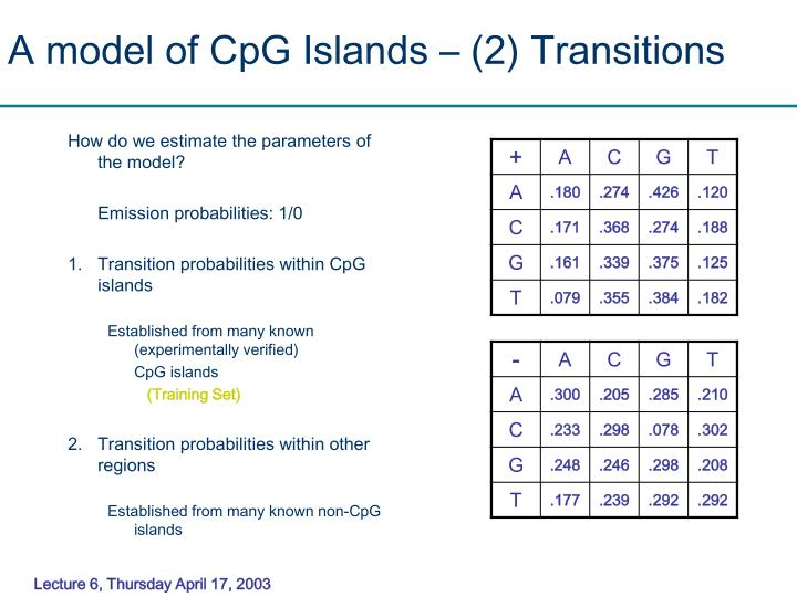 A model of CpG Islands – (2) Transitions