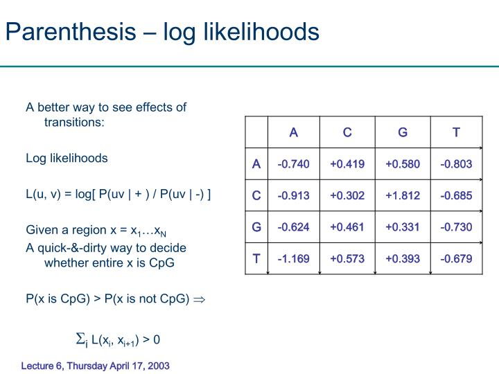 Parenthesis – log likelihoods