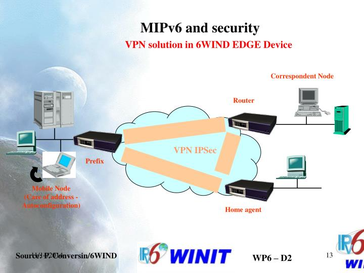 MIPv6 and security