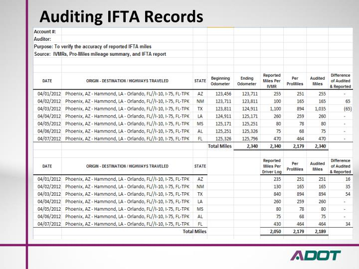 Auditing IFTA Records