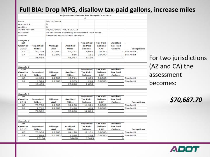 Full BIA: Drop MPG, disallow tax-paid gallons, increase miles