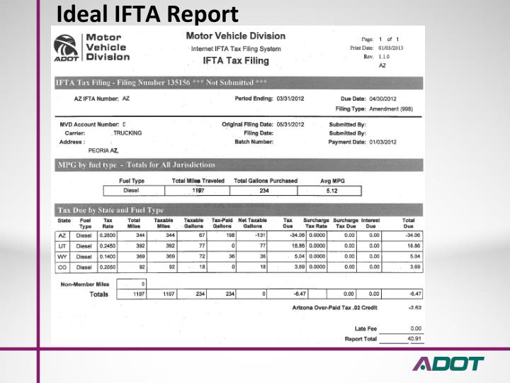 Ideal IFTA Report