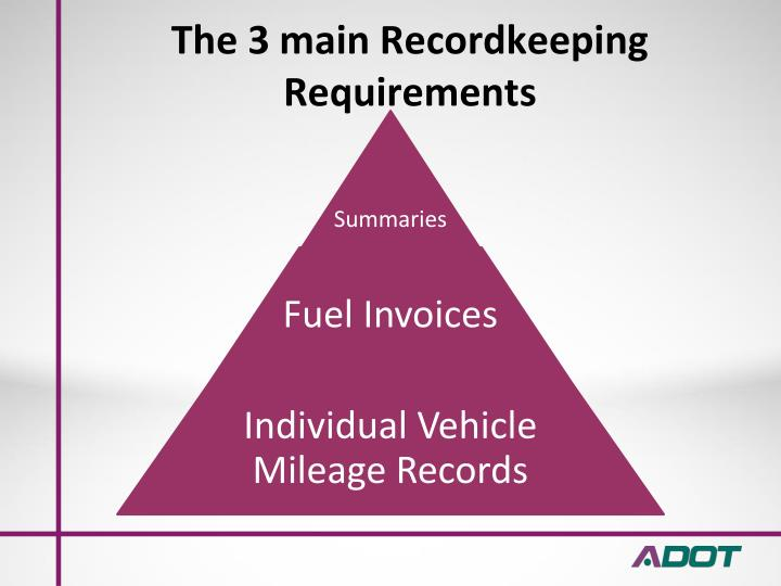 The 3 main Recordkeeping Requirements