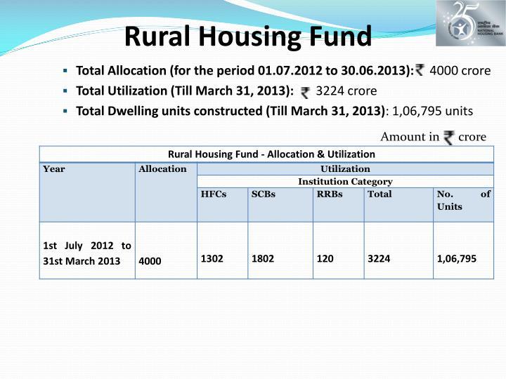 Rural Housing Fund