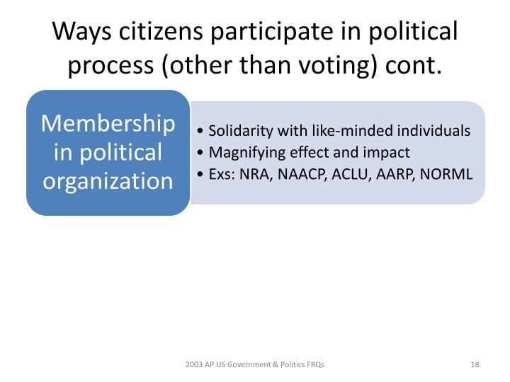 Ways citizens participate in political process (other than voting) cont.