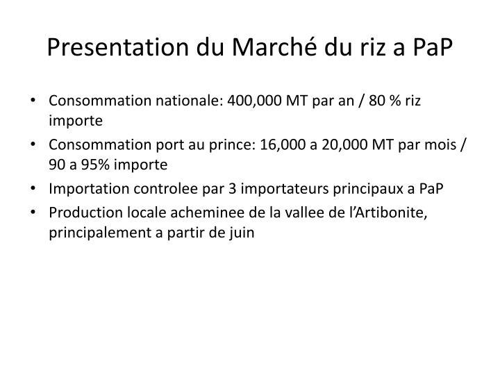 Presentation du Marché du