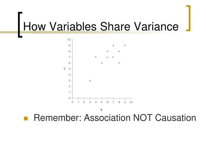 How Variables Share Variance