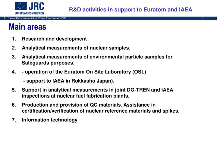 R&D activities in support to Euratom and IAEA