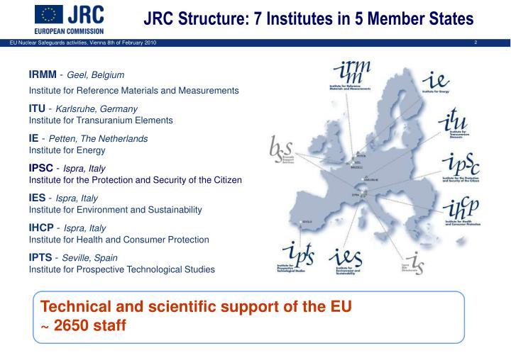 JRC Structure: 7 Institutes in 5 Member States