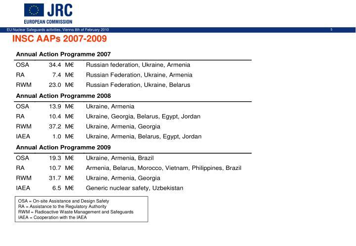 INSC AAPs 2007-2009