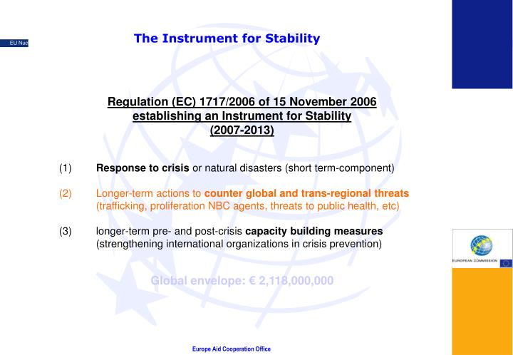 The Instrument for Stability