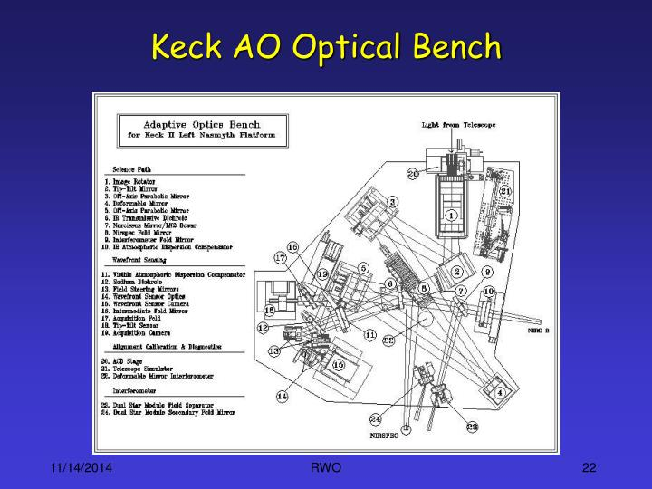 Keck AO Optical Bench