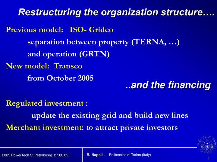 Restructuring the organization structure….