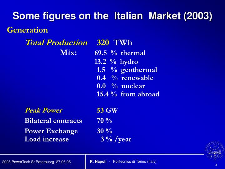 Some figures on the italian market 2003