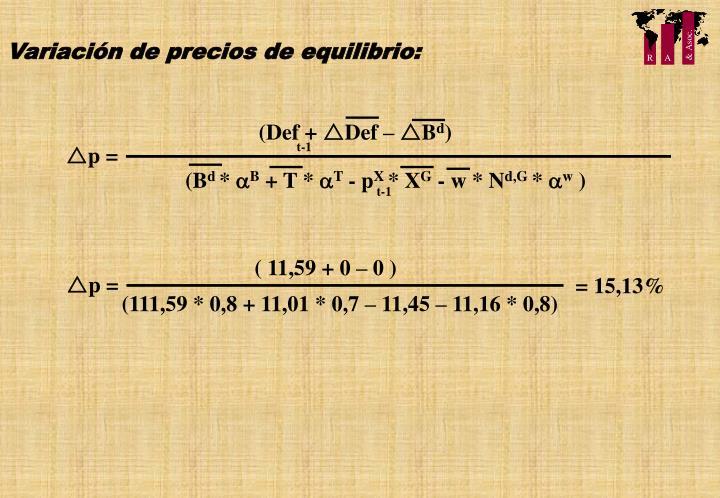 Variación de precios de equilibrio: