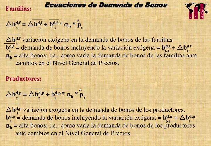 Ecuaciones de Demanda de Bonos
