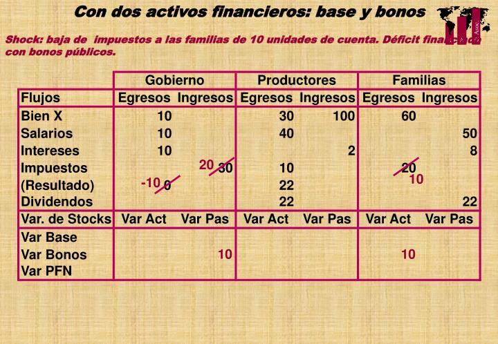 Con dos activos financieros: base y bonos