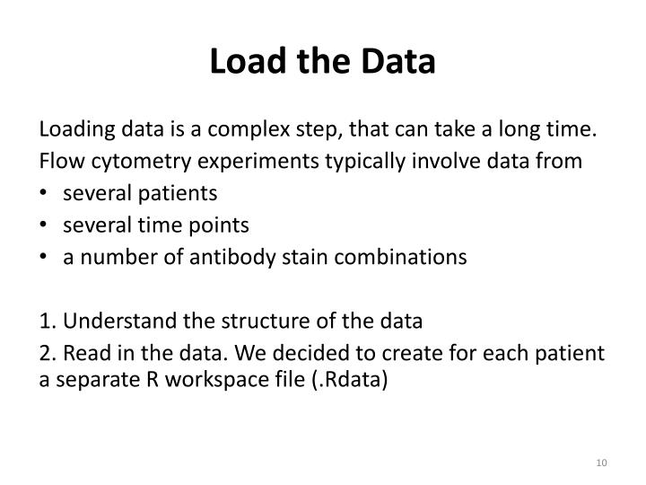 Load the Data