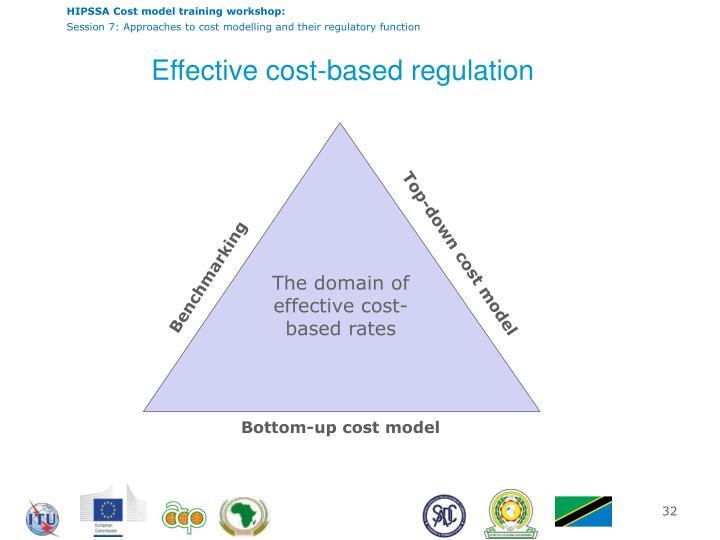 Effective cost-based regulation