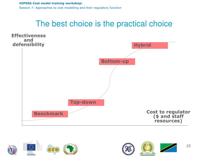 The best choice is the practical choice