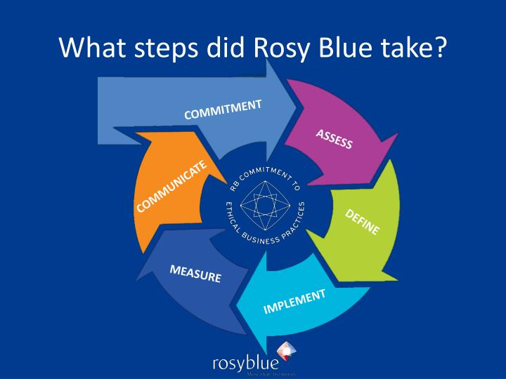 What steps did Rosy Blue take?