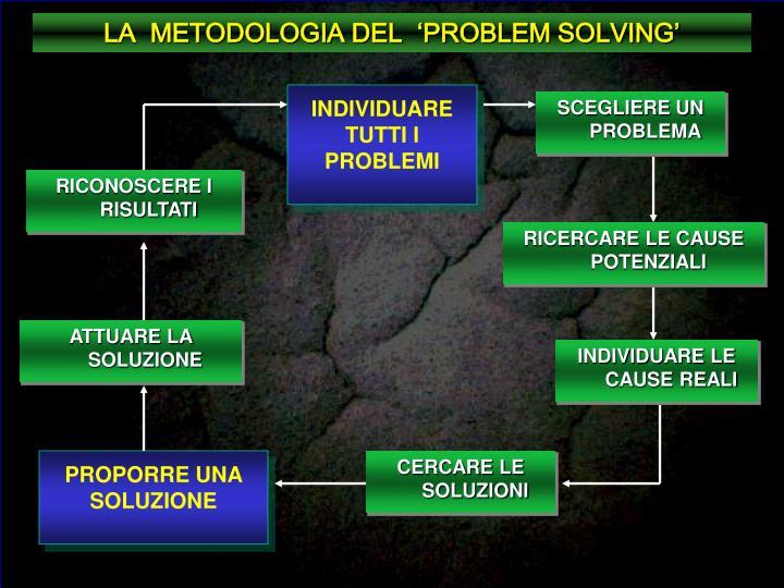 LA  METODOLOGIA DEL  'PROBLEM SOLVING'