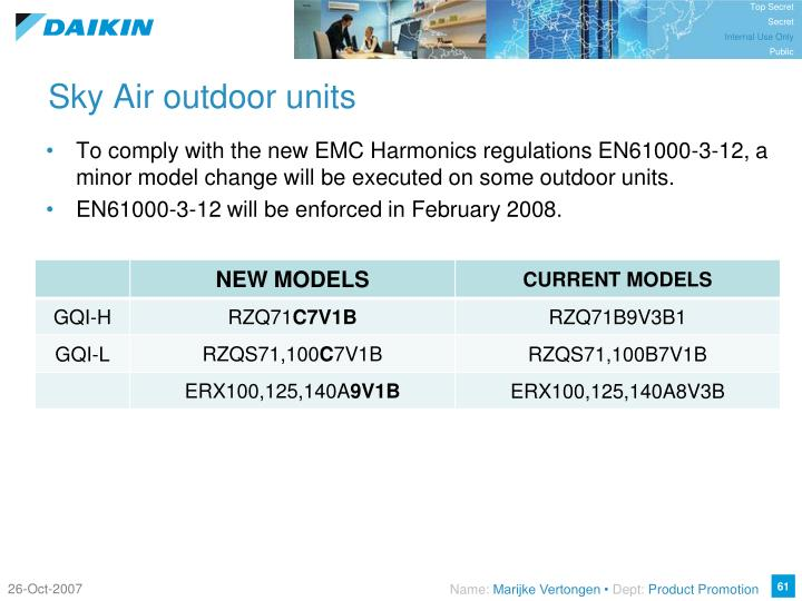 Sky Air outdoor units