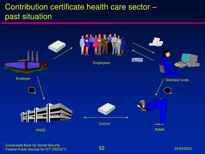 Contribution certificate health care sector –