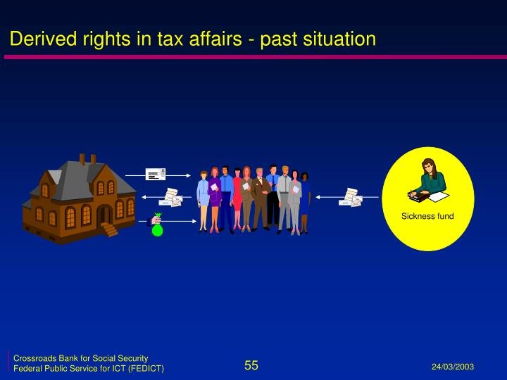 Derived rights in tax affairs - past situation