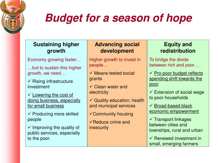 Budget for a season of hope