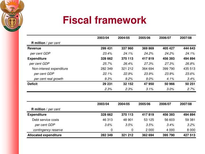 Fiscal framework