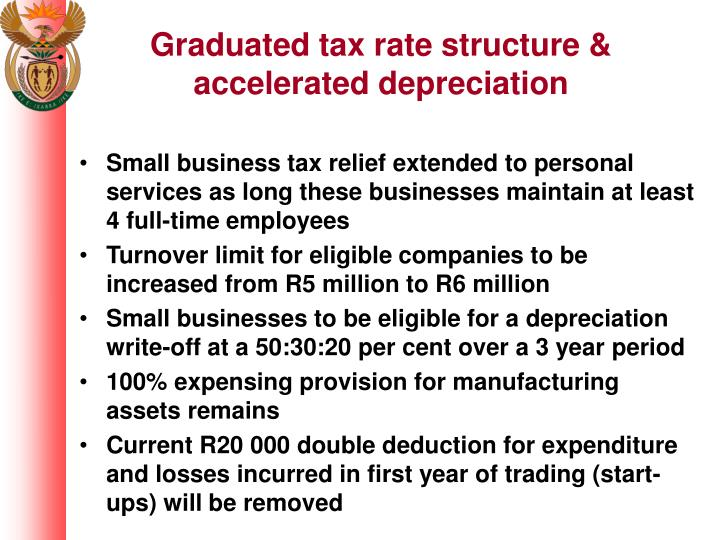 Graduated tax rate structure & accelerated depreciation
