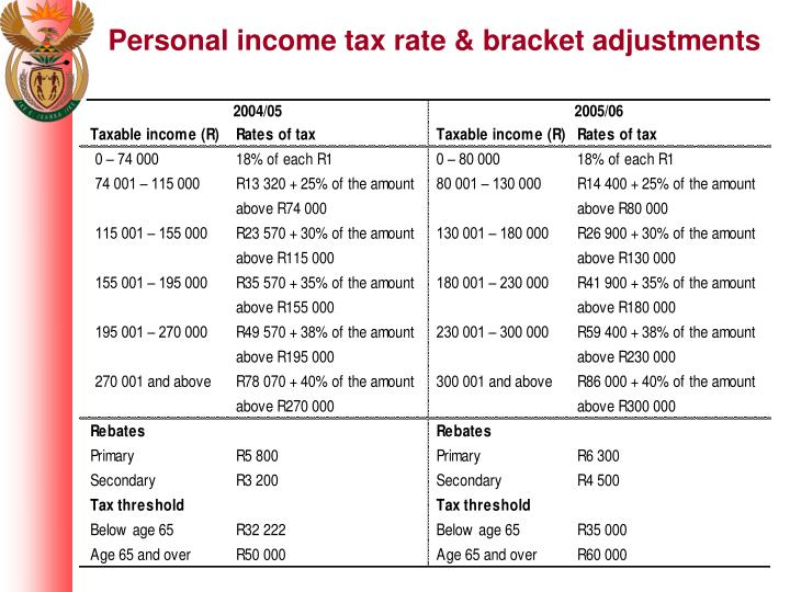 Personal income tax rate & bracket adjustments