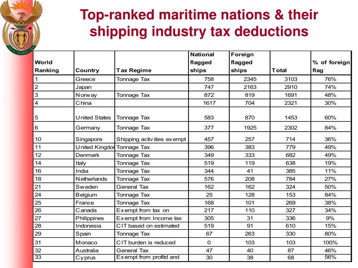 Top-ranked maritime nations & their shipping industry tax deductions